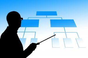 Ahondando en el enfoque de procesos