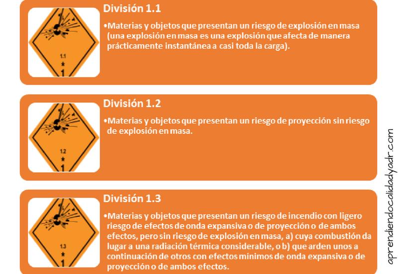 clasificación de mercancías peligrosas clase 1