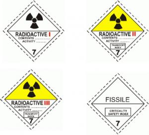 clasificación de las mercancías peligrosas