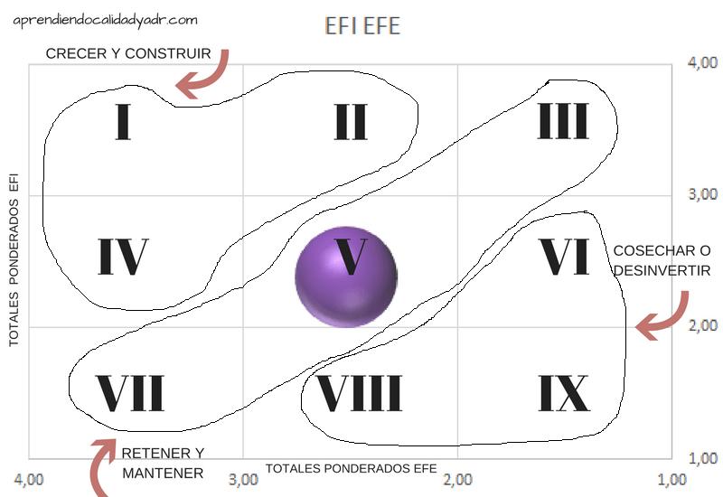 grafico-mefi-mefe