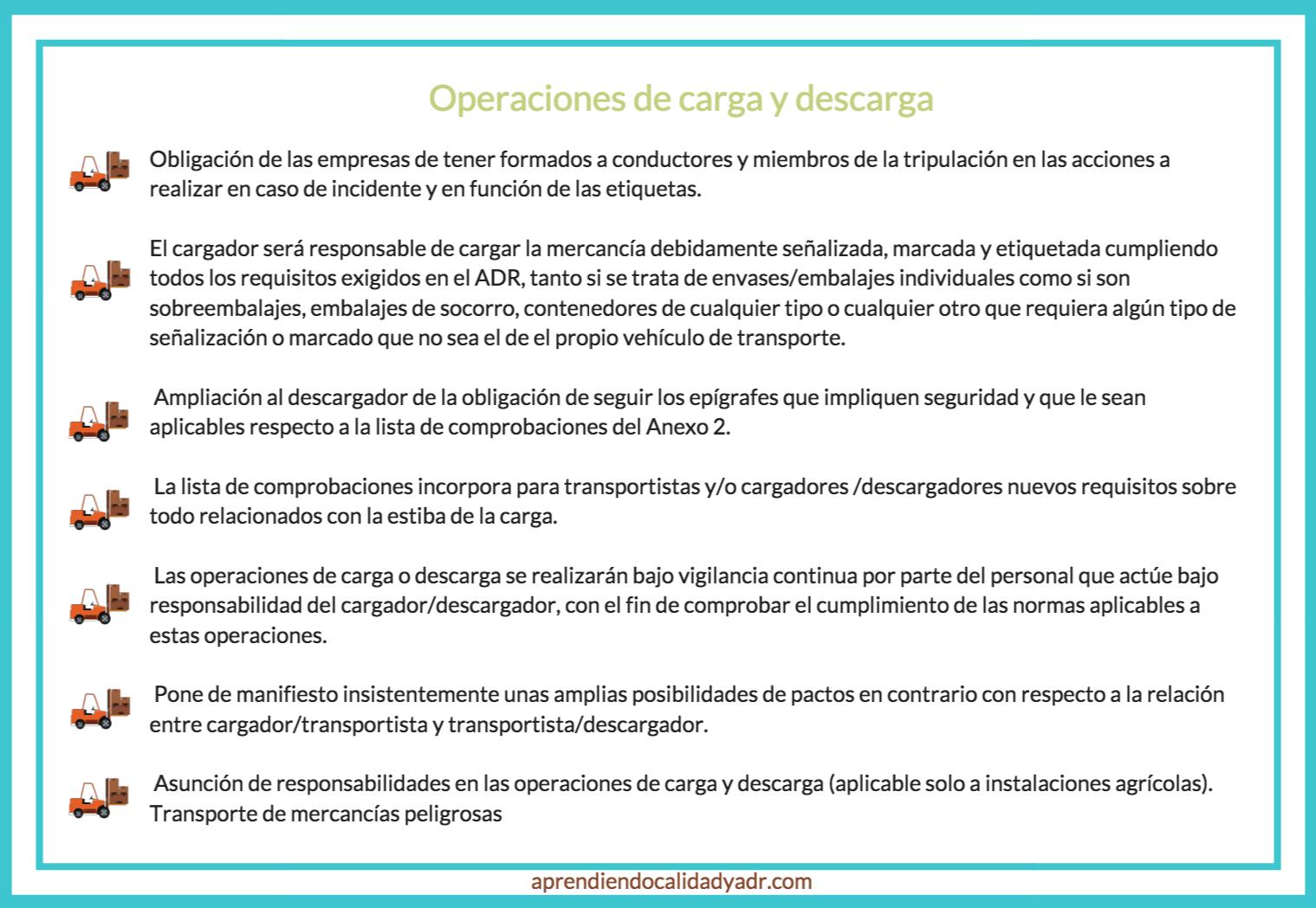 real decreto 97/2014