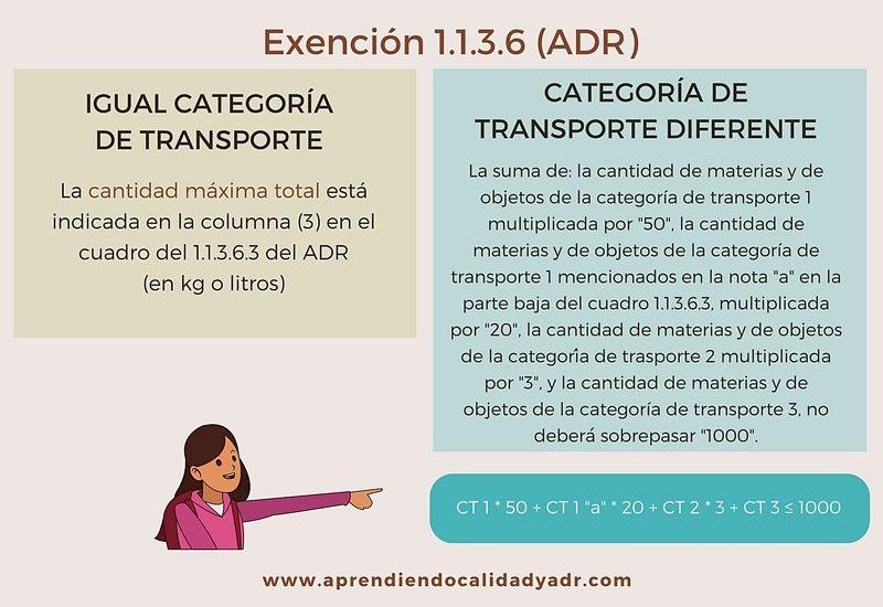 Exención 1.1.3.6 ADR