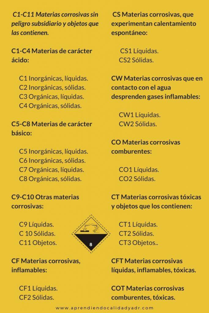 clase 8 materias corrosivas